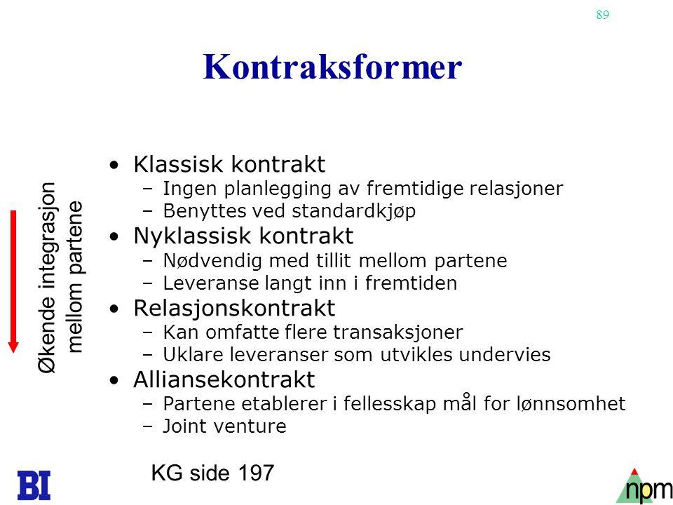 89 Kontraksformer •Klassisk kontrakt –Ingen planlegging av fremtidige relasjoner –Benyttes ved standardkjøp •Nyklassisk kontrakt –Nødvendig med tillit