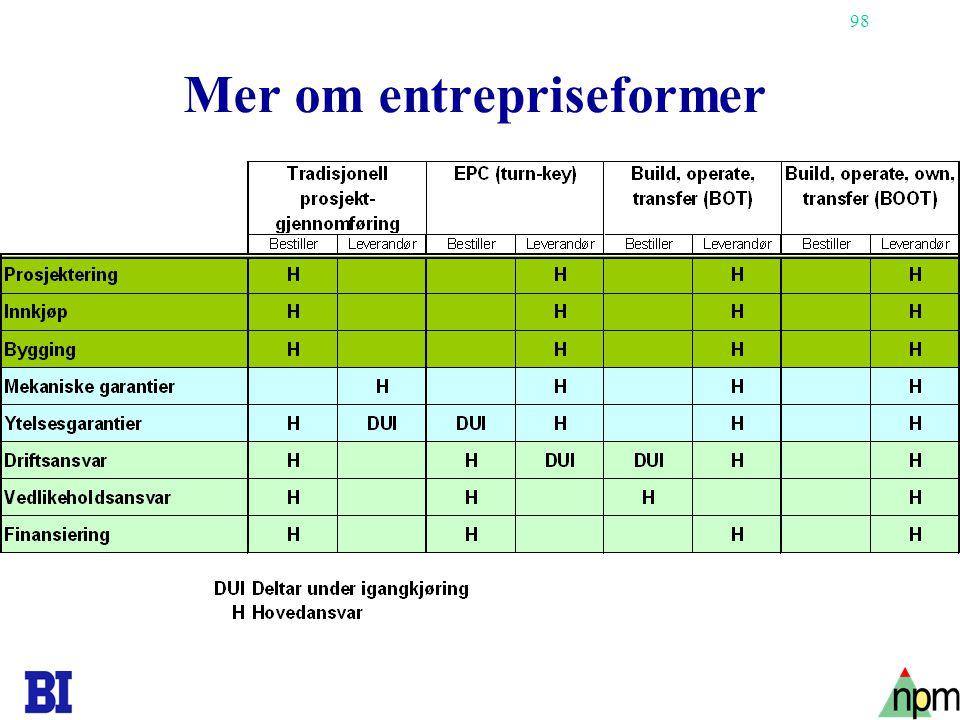 98 Mer om entrepriseformer