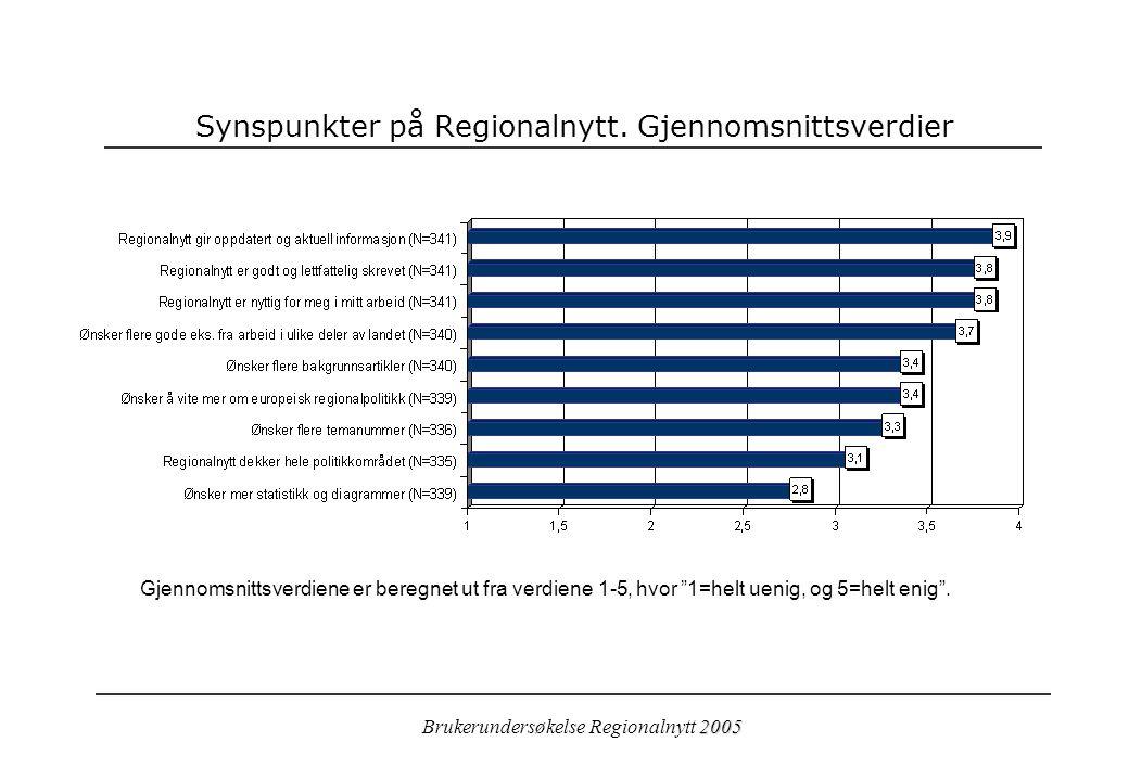 2005 Brukerundersøkelse Regionalnytt 2005 Synspunkter på Regionalnytt.