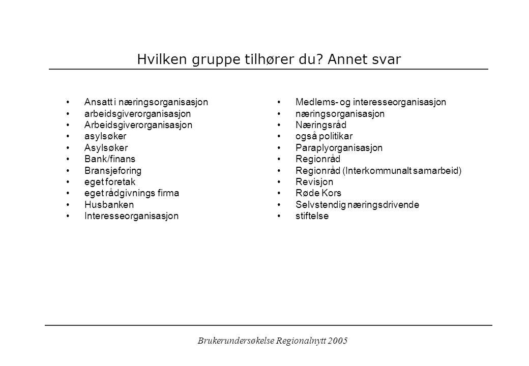 2005 Brukerundersøkelse Regionalnytt 2005 DU-sone ut fra respondentenes kommunetilknytning.