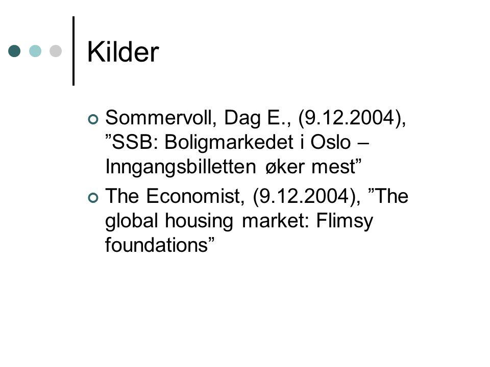 """Kilder Sommervoll, Dag E., (9.12.2004), """"SSB: Boligmarkedet i Oslo – Inngangsbilletten øker mest"""" The Economist, (9.12.2004), """"The global housing mark"""