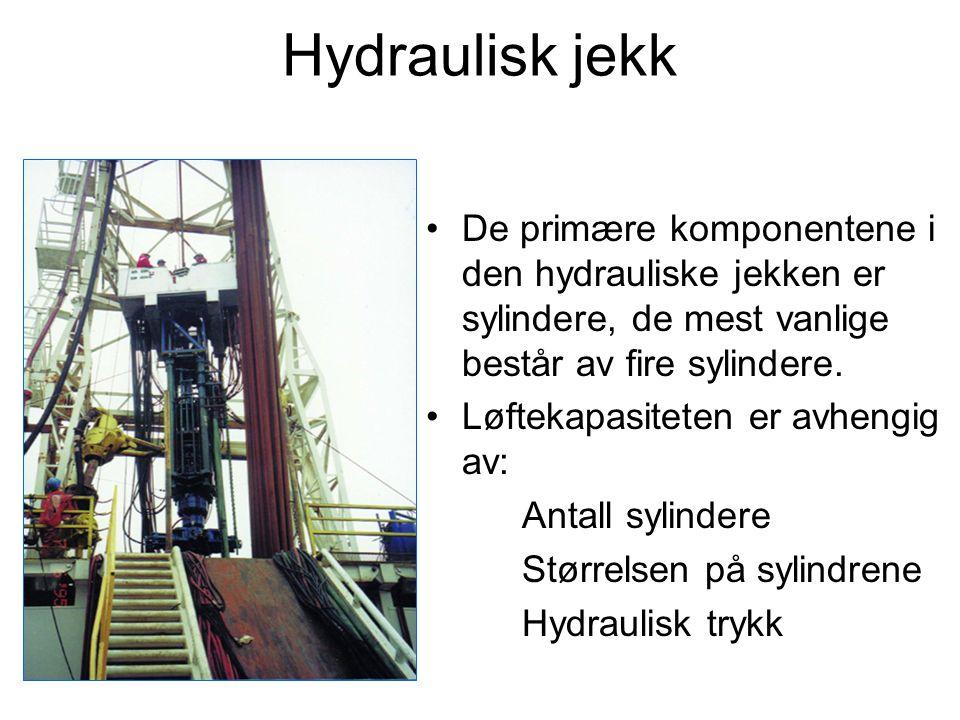 Hydraulisk jekk •De primære komponentene i den hydrauliske jekken er sylindere, de mest vanlige består av fire sylindere.