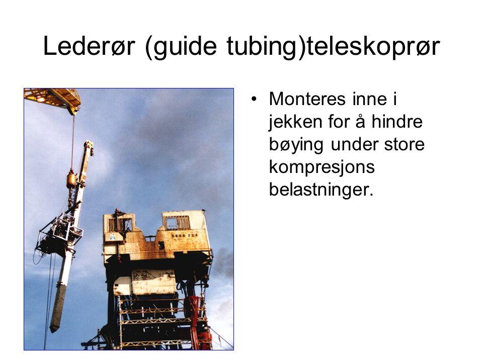 Lederør (guide tubing)teleskoprør •Monteres inne i jekken for å hindre bøying under store kompresjons belastninger.