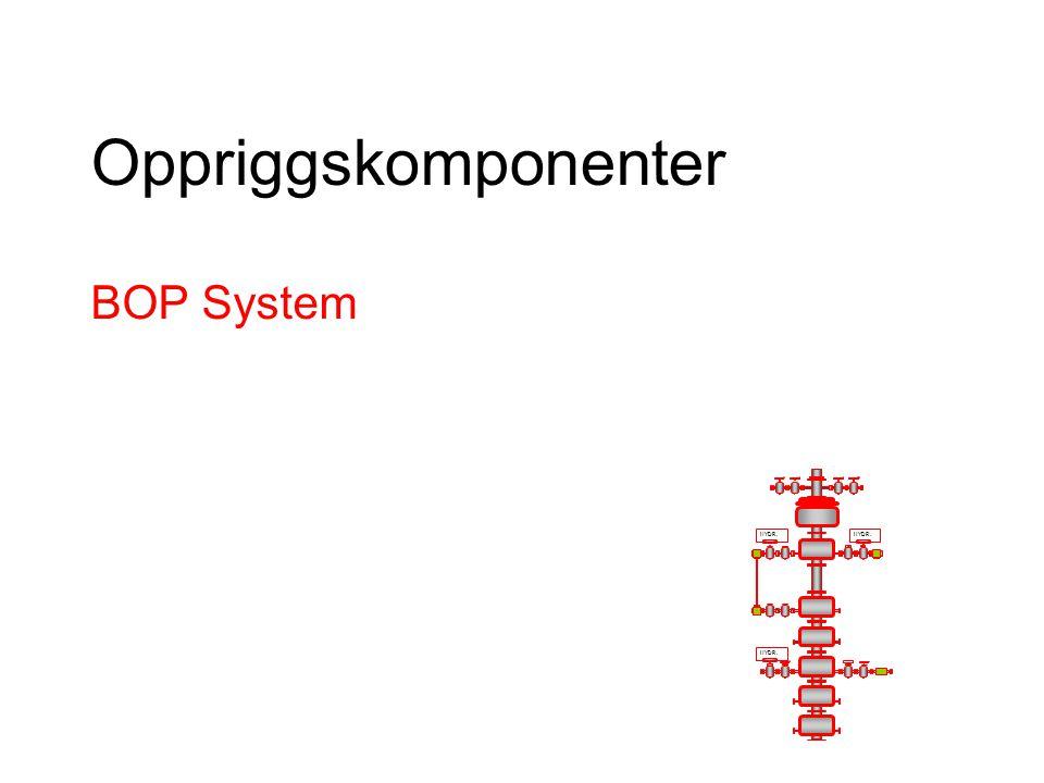 Oppriggskomponenter BOP System HYDR.
