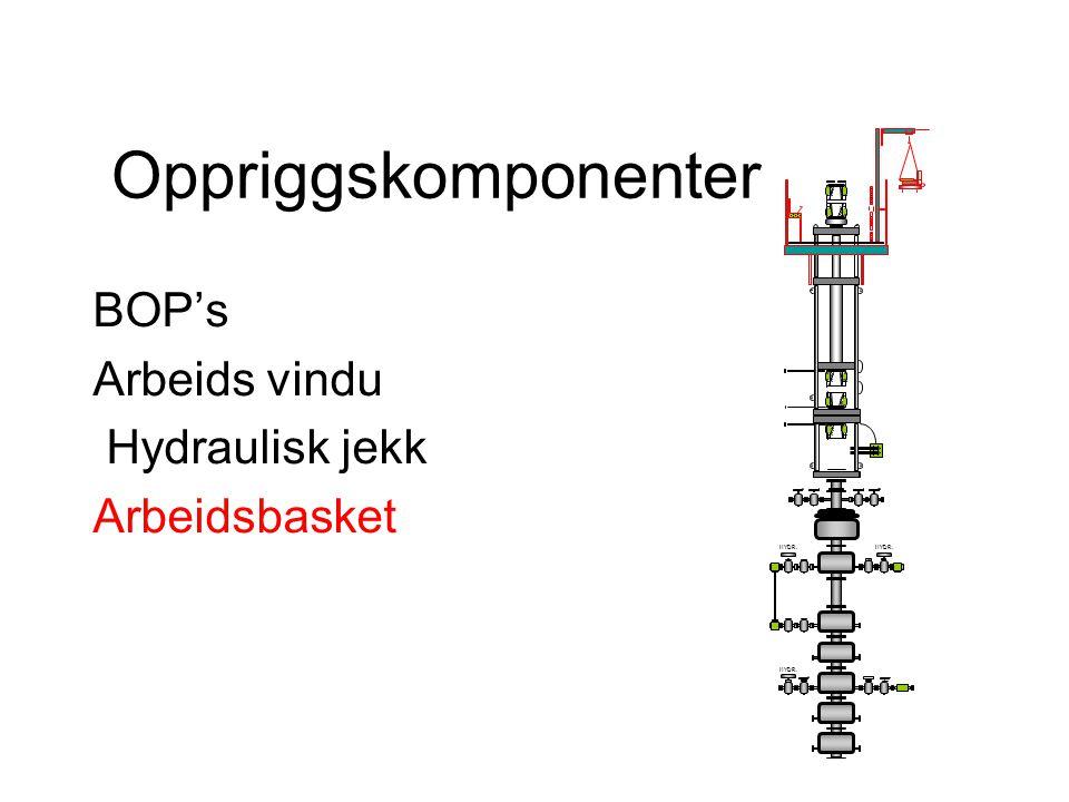 Cameroon D annular BOP •Annular preventer er en bop som tetter rundt alle rørdiametre
