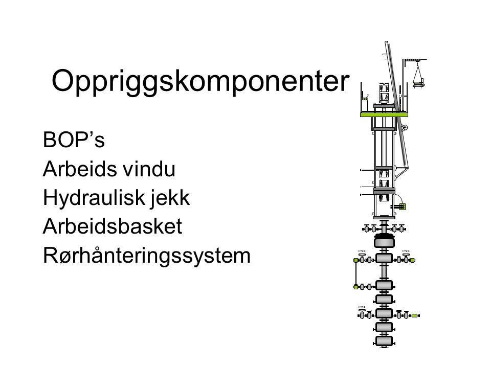 Oppriggskomponenter BOP's Arbeids vindu Hydraulisk jekk Arbeidsbasket Rørhånteringssystem HYDR.
