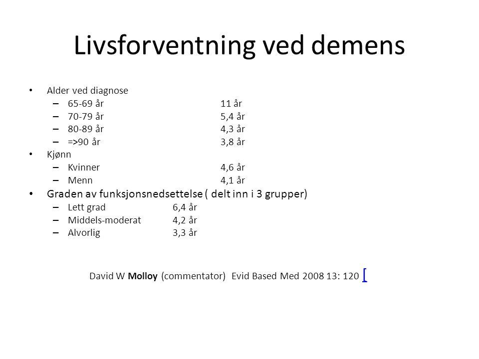 Livsforventning ved demens • Alder ved diagnose – 65-69 år11 år – 70-79 år5,4 år – 80-89 år4,3 år – =>90 år3,8 år • Kjønn – Kvinner4,6 år – Menn4,1 år