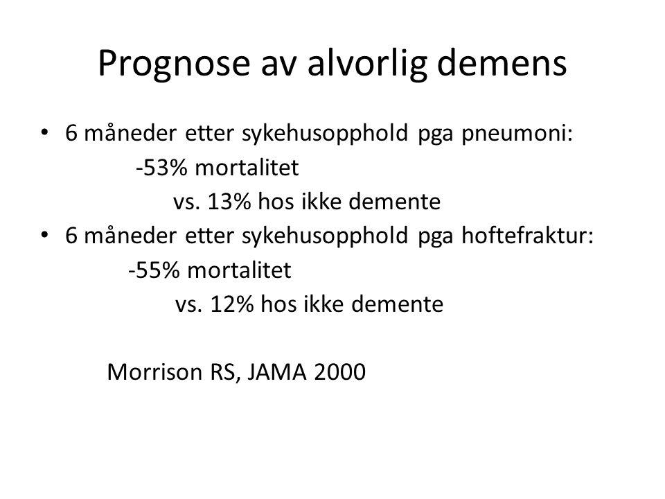 Prognose av alvorlig demens • 6 måneder etter sykehusopphold pga pneumoni: -53% mortalitet vs. 13% hos ikke demente • 6 måneder etter sykehusopphold p