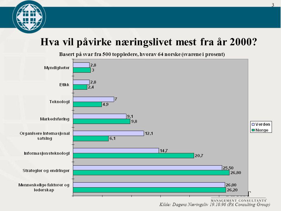 3 Hva vil påvirke næringslivet mest fra år 2000? Basert på svar fra 500 toppledere, hvorav 64 norske (svarene i prosent) Kilde: Dagens Næringsliv 19.1