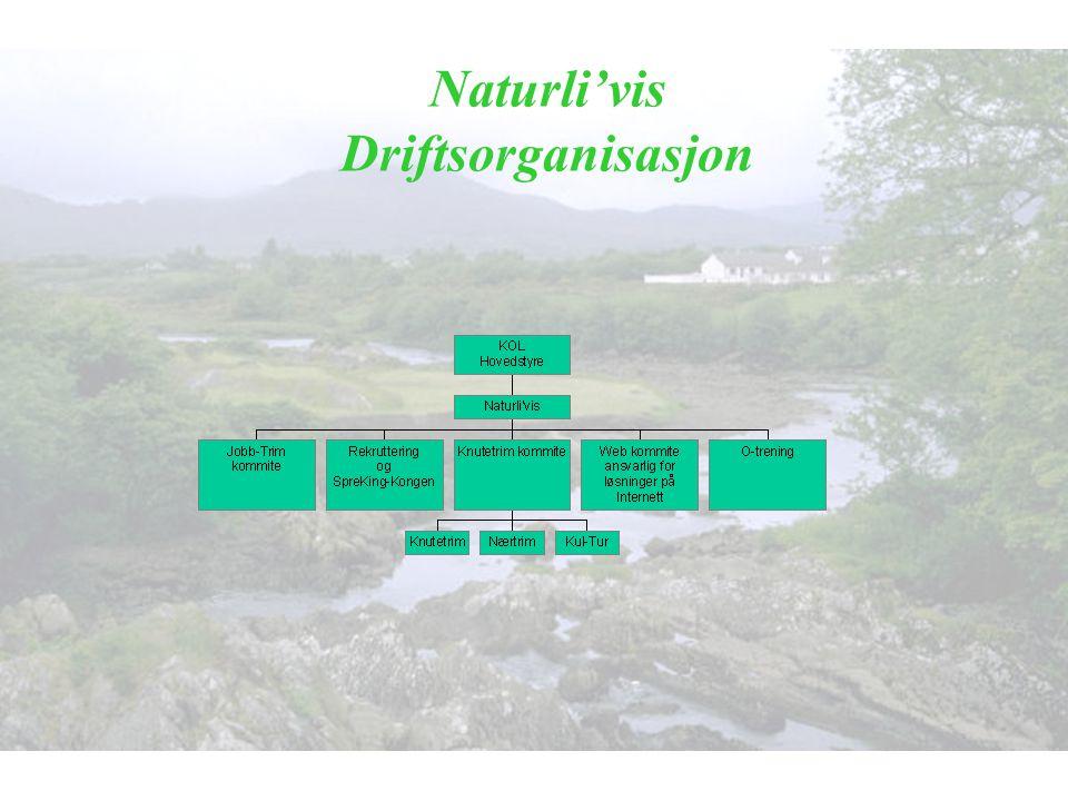 Naturli'vis Driftsorganisasjon