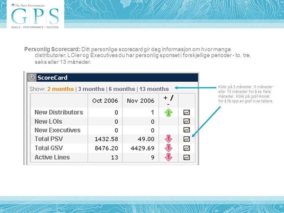 Personlig Scorecard: Ditt personlige scorecard gir deg informasjon om hvor mange distributører, LOIer og Executives du har personlig sponset i forskjellige perioder - to, tre, seks eller 13 måneder.