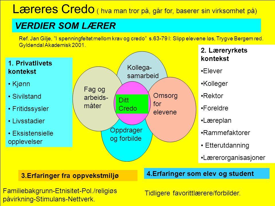 """Læreres Credo ( hva man tror på, går for, baserer sin virksomhet på) Ref. Jan Gilje, """"I spenningfeltet mellom krav og credo"""" s.63-79 I: Slipp elevene"""