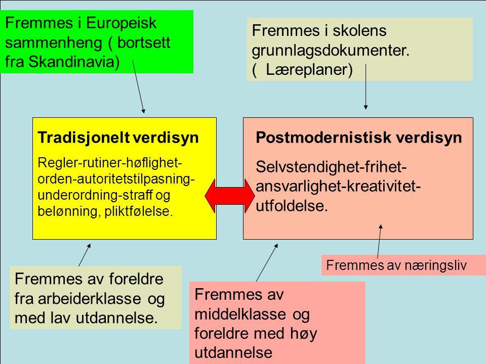 Tradisjonelt verdisyn Regler-rutiner-høflighet- orden-autoritetstilpasning- underordning-straff og belønning, pliktfølelse. Postmodernistisk verdisyn