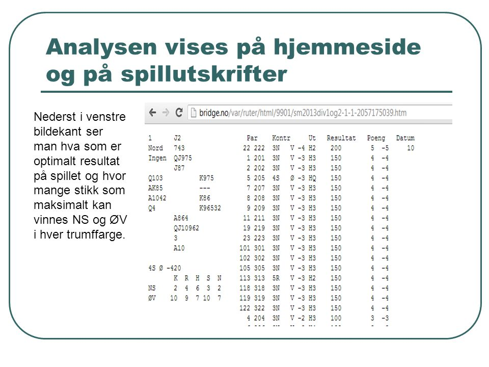 Analysen vises på hjemmeside og på spillutskrifter Nederst i venstre bildekant ser man hva som er optimalt resultat på spillet og hvor mange stikk som