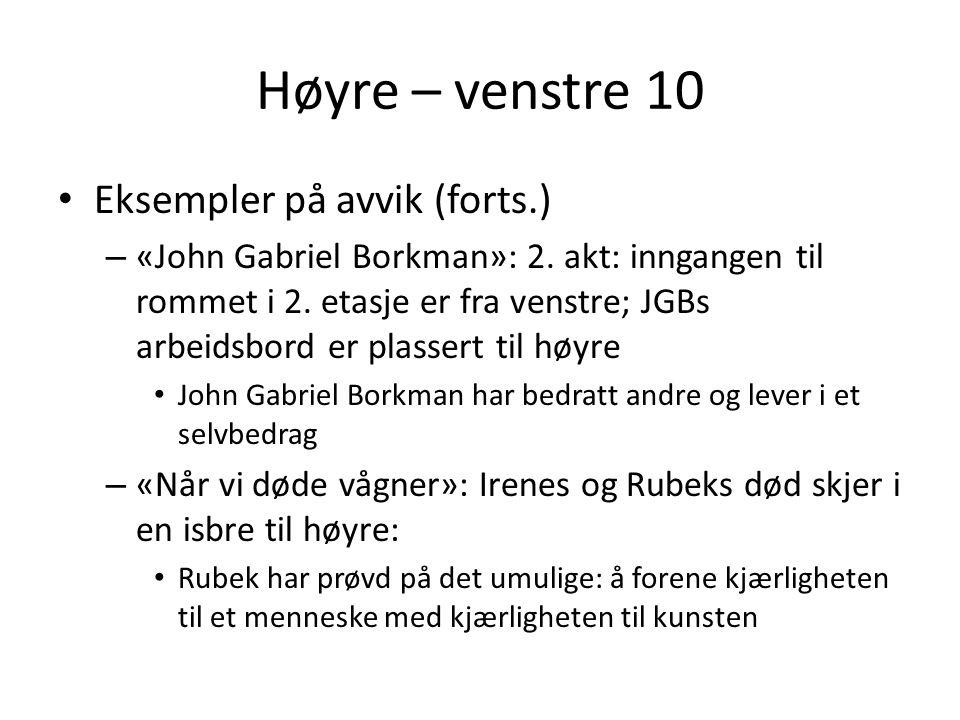 Høyre – venstre 10 • Eksempler på avvik (forts.) – «John Gabriel Borkman»: 2. akt: inngangen til rommet i 2. etasje er fra venstre; JGBs arbeidsbord e