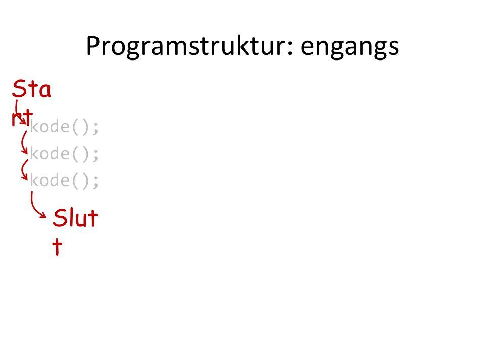 Programstruktur: repeterende void setup() { kode(); kode(); } void draw() { kode(); kode(); } Sta rt Repeter for alltid