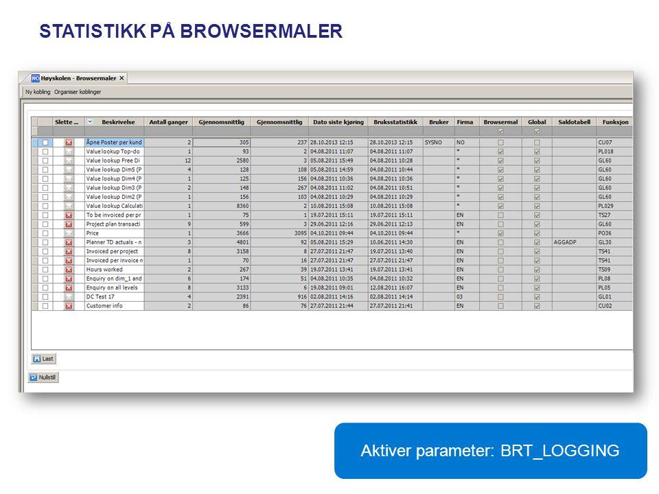 STATISTIKK PÅ BROWSERMALER Aktiver parameter: BRT_LOGGING