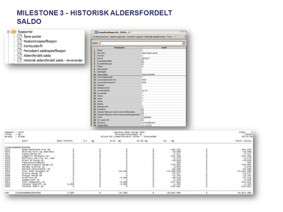 MILESTONE 3 - HISTORISK ALDERSFORDELT SALDO