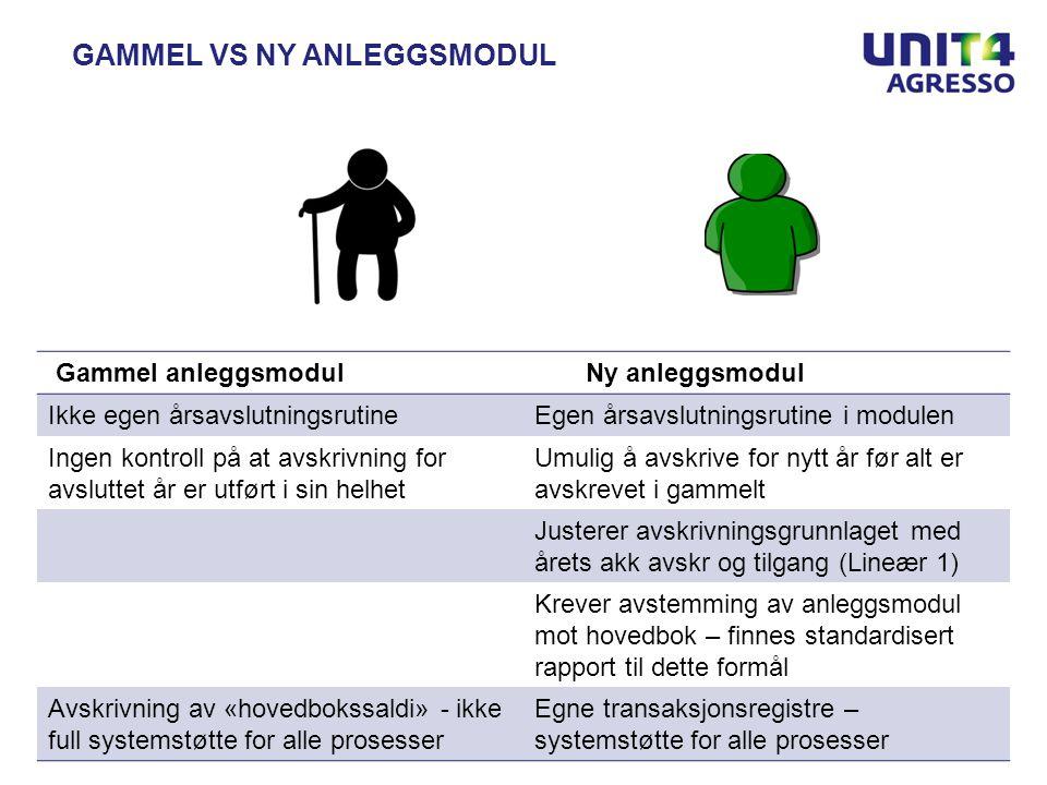 06 | 02 | 2012side 35/45Odfjell SE Gammel anleggsmodul Ny anleggsmodul Ikke egen årsavslutningsrutineEgen årsavslutningsrutine i modulen Ingen kontrol