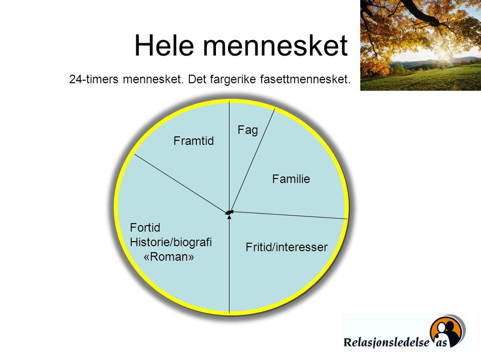 Hele mennesket Fag Familie Fritid/interesser Fortid Historie/biografi «Roman» Framtid 24-timers mennesket. Det fargerike fasettmennesket.