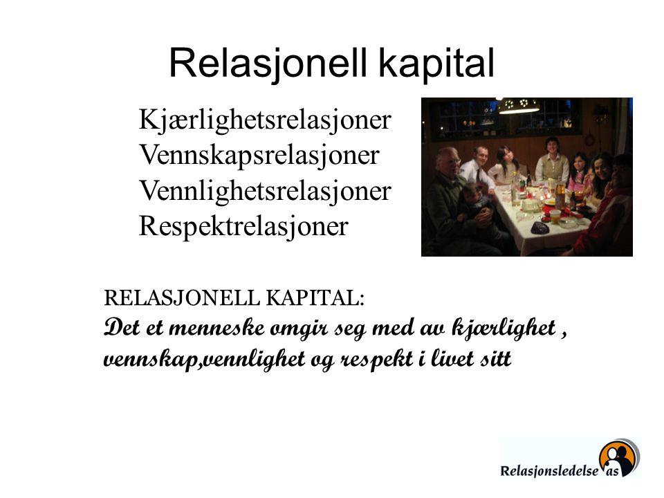 Relasjonell kapital Kjærlighetsrelasjoner Vennskapsrelasjoner Vennlighetsrelasjoner Respektrelasjoner RELASJONELL KAPITAL: Det et menneske omgir seg m