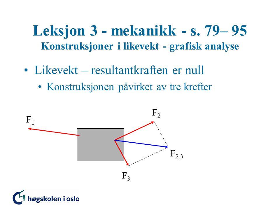 Leksjon 3 - mekanikk - s. 79– 95 Konstruksjoner i likevekt - grafisk analyse •Likevekt – resultantkraften er null •Konstruksjonen påvirket av tre kref
