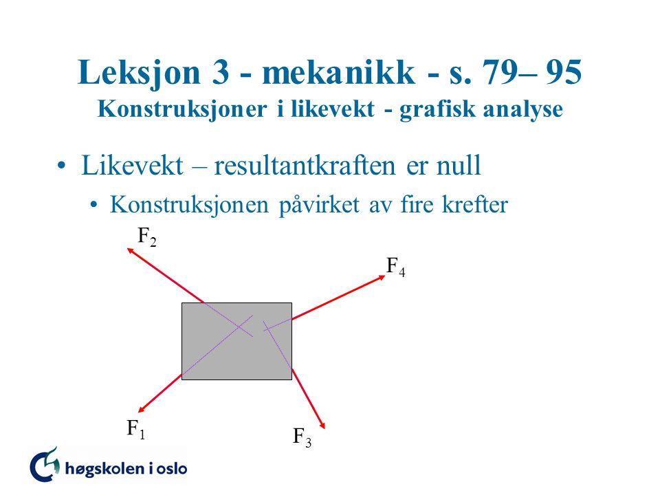 Leksjon 3 - mekanikk - s. 79– 95 Konstruksjoner i likevekt - grafisk analyse •Likevekt – resultantkraften er null •Konstruksjonen påvirket av fire kre
