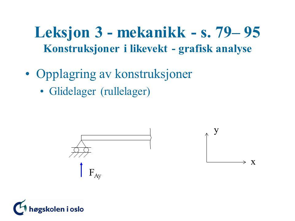 Leksjon 3 - mekanikk - s. 79– 95 Konstruksjoner i likevekt - grafisk analyse •Opplagring av konstruksjoner •Glidelager (rullelager) F Ay x y