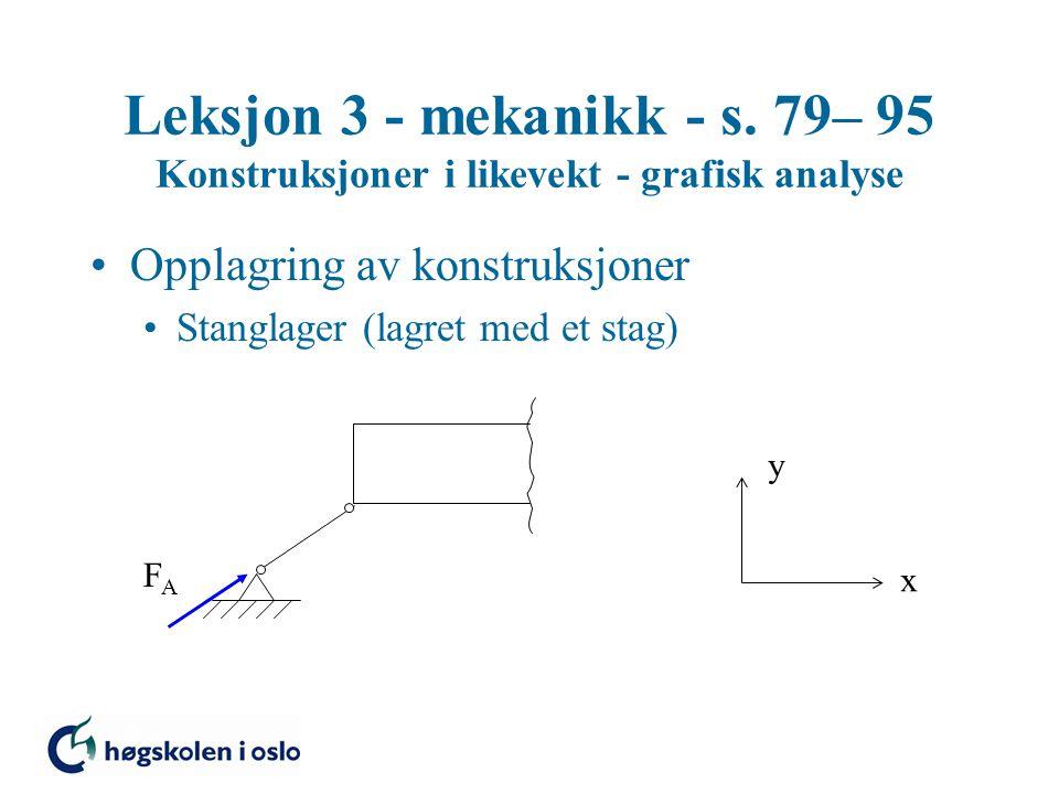 Leksjon 3 - mekanikk - s. 79– 95 Konstruksjoner i likevekt - grafisk analyse •Opplagring av konstruksjoner •Stanglager (lagret med et stag) FAFA x y