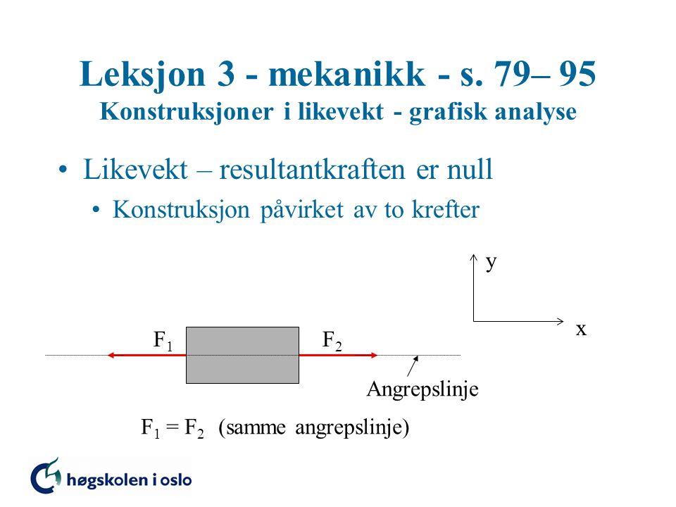 Leksjon 3 - mekanikk - s. 79– 95 Konstruksjoner i likevekt - grafisk analyse •Likevekt – resultantkraften er null •Konstruksjon påvirket av to krefter