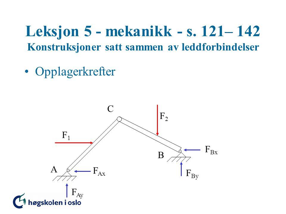 Leksjon 5 - mekanikk - s. 121– 142 Konstruksjoner satt sammen av leddforbindelser •Opplagerkrefter A B C F2F2 F1F1 F Ax F Ay F Bx F By