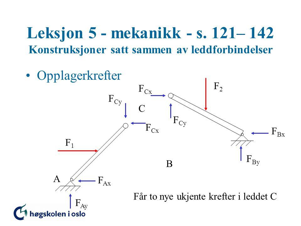 Leksjon 5 - mekanikk - s. 121– 142 Konstruksjoner satt sammen av leddforbindelser •Opplagerkrefter A B C F2F2 F1F1 F Ax F Ay F Bx F By F Cx F Cy Får t