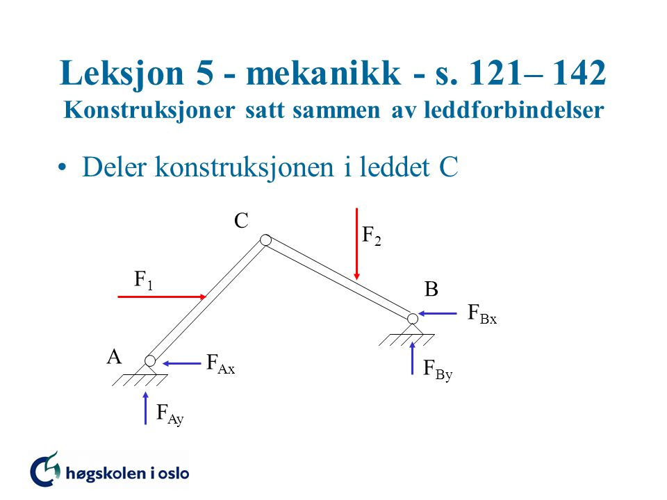 Leksjon 5 - mekanikk - s. 121– 142 Konstruksjoner satt sammen av leddforbindelser •Deler konstruksjonen i leddet C A B C F2F2 F1F1 F By F Bx F Ax F Ay