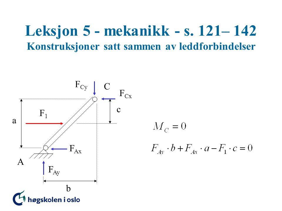 Leksjon 5 - mekanikk - s. 121– 142 Konstruksjoner satt sammen av leddforbindelser A C F1F1 F Ax F Ay F Cx a b F Cy c
