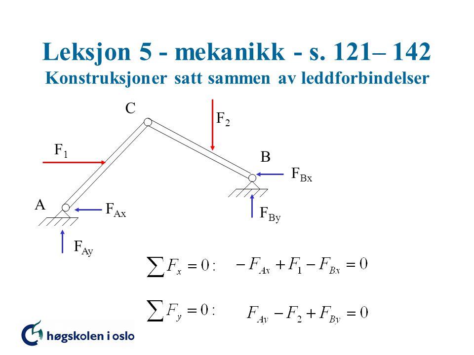 Leksjon 5 - mekanikk - s. 121– 142 Konstruksjoner satt sammen av leddforbindelser A B C F2F2 F1F1 F By F Bx F Ax F Ay