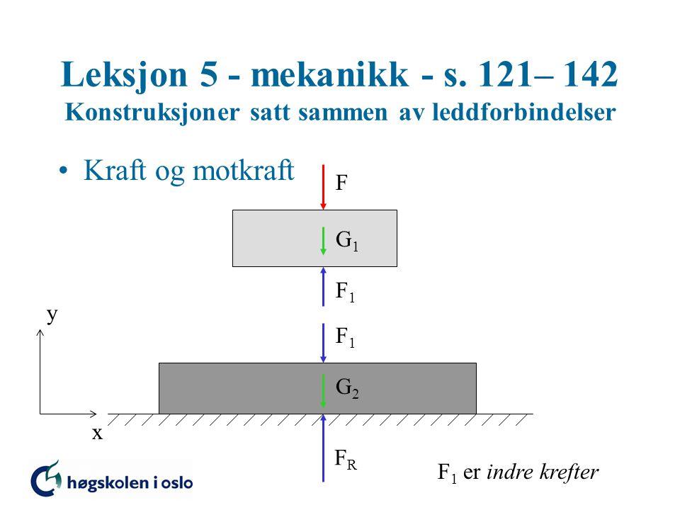 Leksjon 5 - mekanikk - s. 121– 142 Konstruksjoner satt sammen av leddforbindelser •Kraft og motkraft F G1G1 G2G2 FRFR y x F1F1 F1F1 F 1 er indre kreft