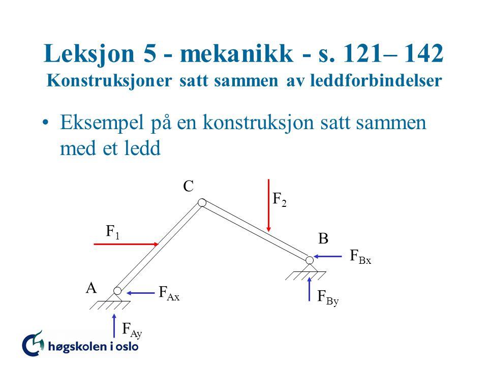 Leksjon 5 - mekanikk - s. 121– 142 Konstruksjoner satt sammen av leddforbindelser •Eksempel på en konstruksjon satt sammen med et ledd A B C F2F2 F1F1