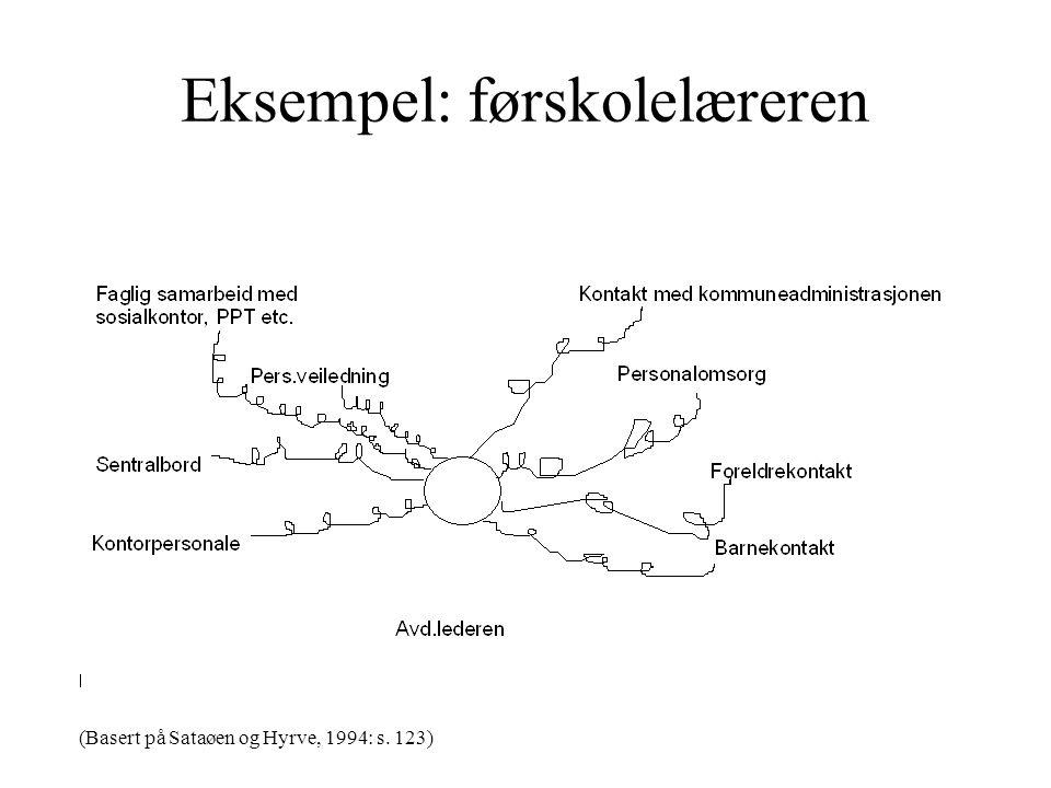 Eksempel: førskolelæreren (Basert på Sataøen og Hyrve, 1994: s. 123)