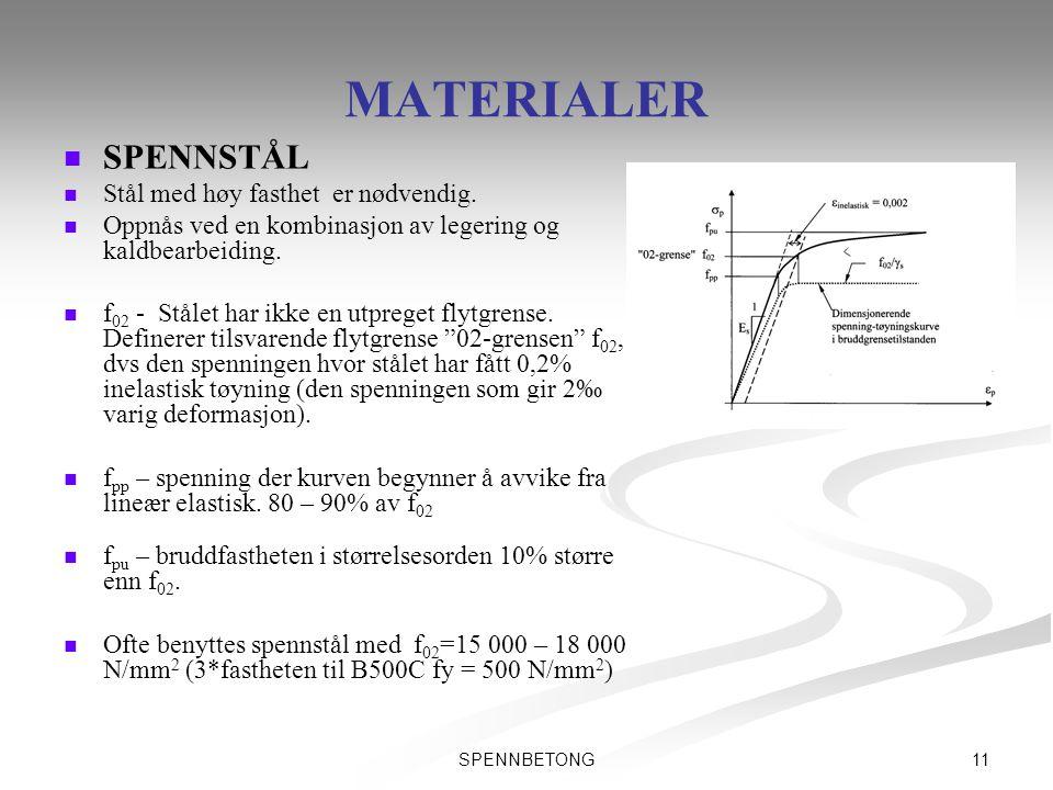 11SPENNBETONG MATERIALER   SPENNSTÅL   Stål med høy fasthet er nødvendig.   Oppnås ved en kombinasjon av legering og kaldbearbeiding.   f 02 -