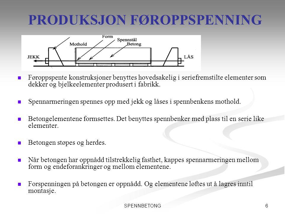 6SPENNBETONG PRODUKSJON FØROPPSPENNING  Føroppspente konstruksjoner benyttes hovedsakelig i seriefremstilte elementer som dekker og bjelkeelementer p