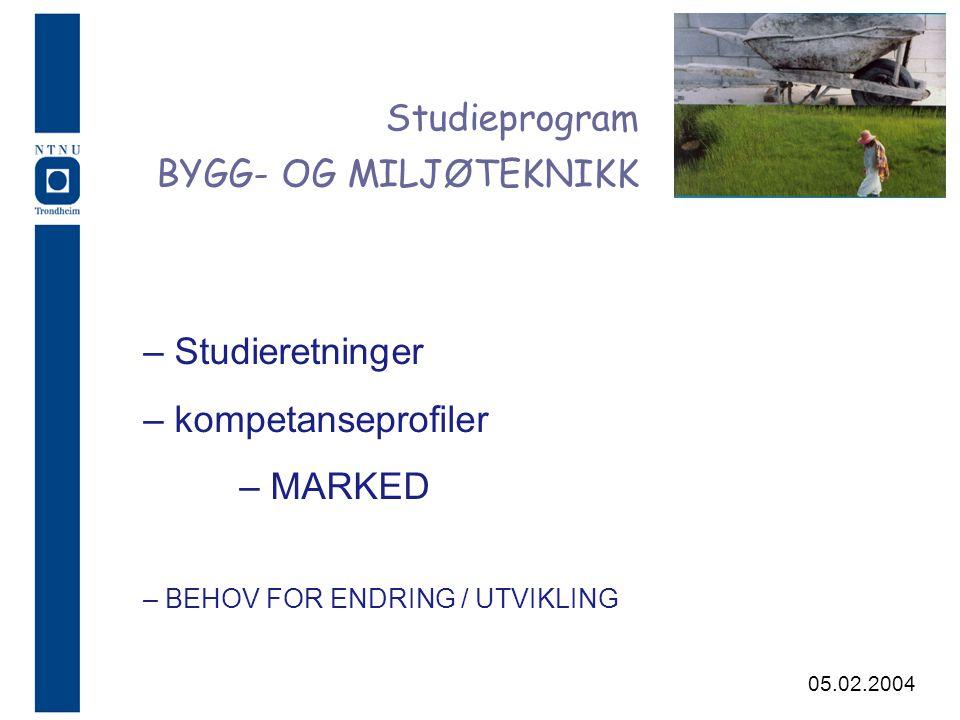 Studieprogram BYGG- OG MILJØTEKNIKK – Studieretninger – kompetanseprofiler – MARKED – BEHOV FOR ENDRING / UTVIKLING 05.02.2004