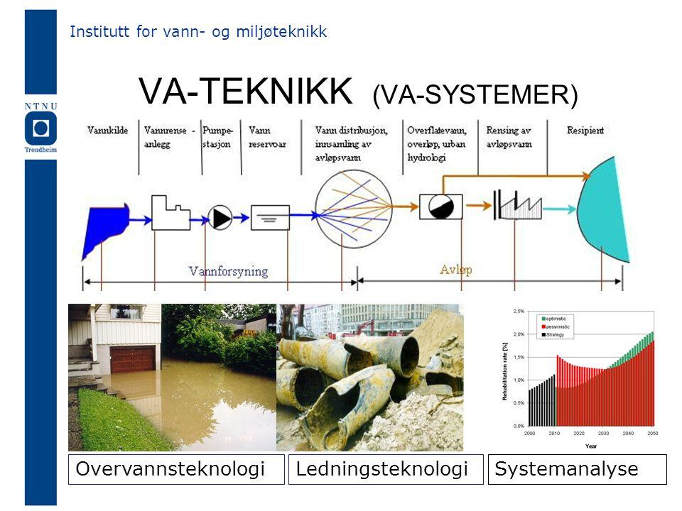VA-TEKNIKK (VA-SYSTEMER) Institutt for vann- og miljøteknikk LedningsteknologiOvervannsteknologi Systemanalyse