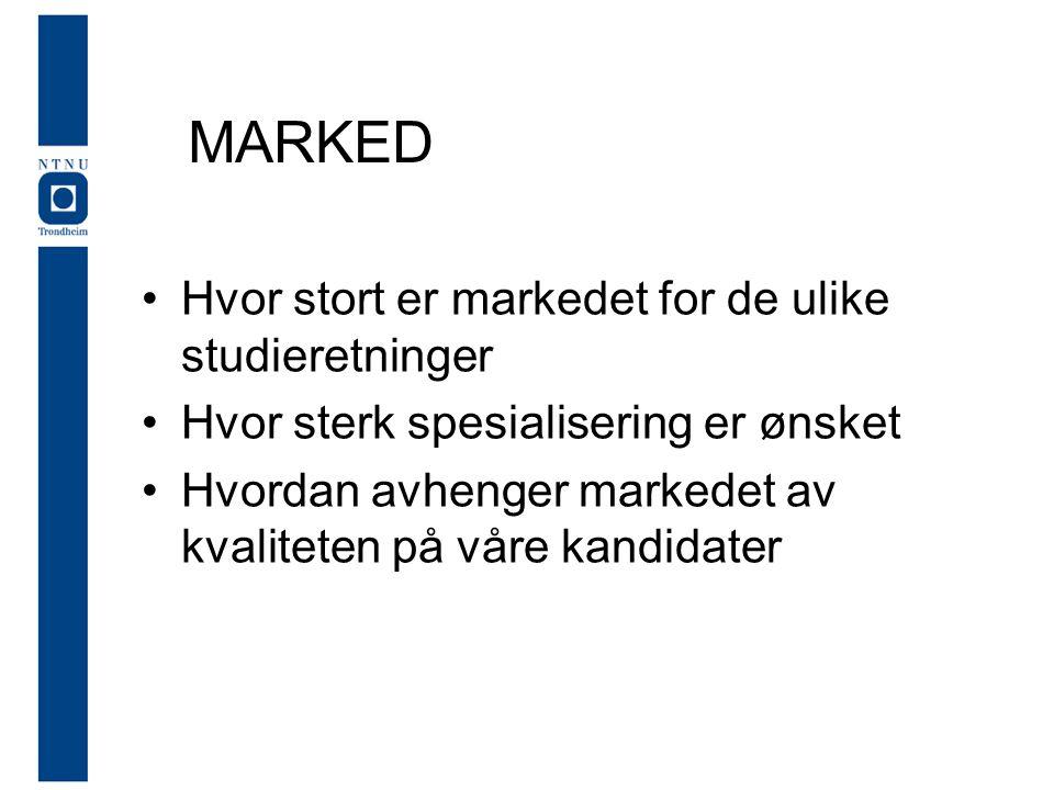 MARKED •Hvor stort er markedet for de ulike studieretninger •Hvor sterk spesialisering er ønsket •Hvordan avhenger markedet av kvaliteten på våre kandidater