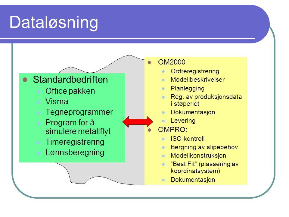 Dataløsning  Standardbedriften  Office pakken  Visma  Tegneprogrammer  Program for å simulere metallflyt  Timeregistrering  Lønnsberegning  OM