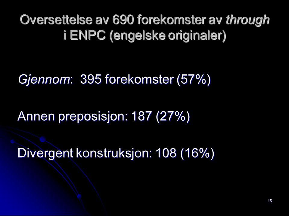 Oversettelse av 690 forekomster av through i ENPC (engelske originaler) Gjennom: 395 forekomster (57%) Annen preposisjon: 187 (27%) Divergent konstruksjon: 108 (16%) 16