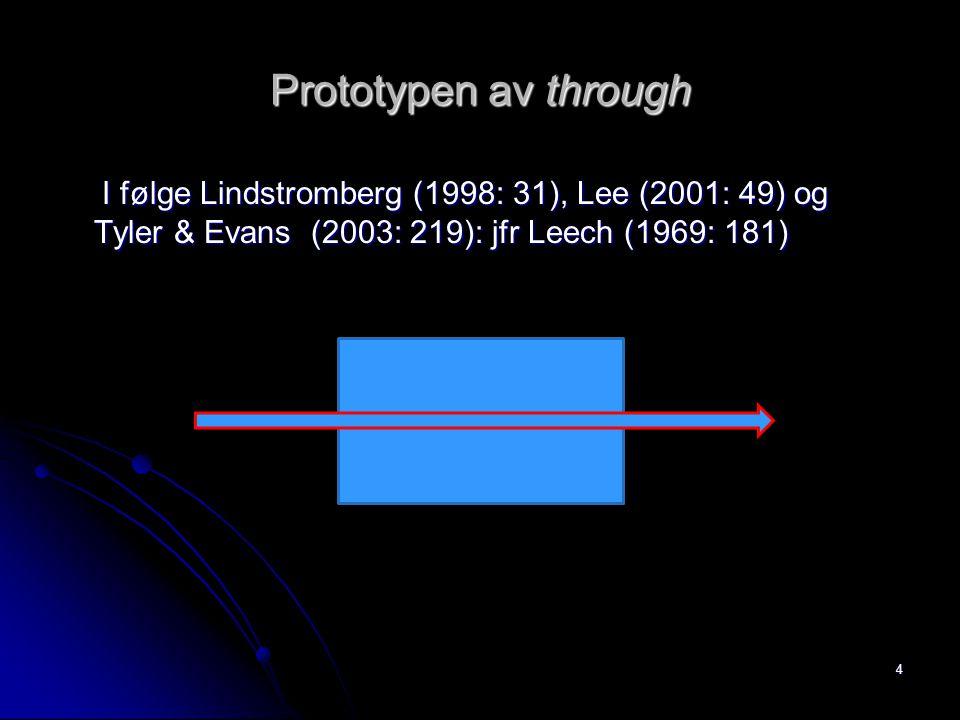 Prototypen av through I følge Lindstromberg (1998: 31), Lee (2001: 49) og Tyler & Evans (2003: 219): jfr Leech (1969: 181) I følge Lindstromberg (1998: 31), Lee (2001: 49) og Tyler & Evans (2003: 219): jfr Leech (1969: 181) 4