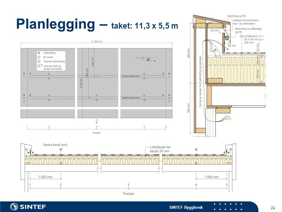 SINTEF Byggforsk Planlegging – taket: 11,3 x 5,5 m 24