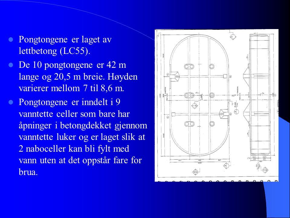 Betongpongtonger benyttet på Nordhordlandsbrua  Nordhordlandsbrua utenfor Knarvik er den lengste flytebrua i Europa (1.614,75m)  Den består av en sk
