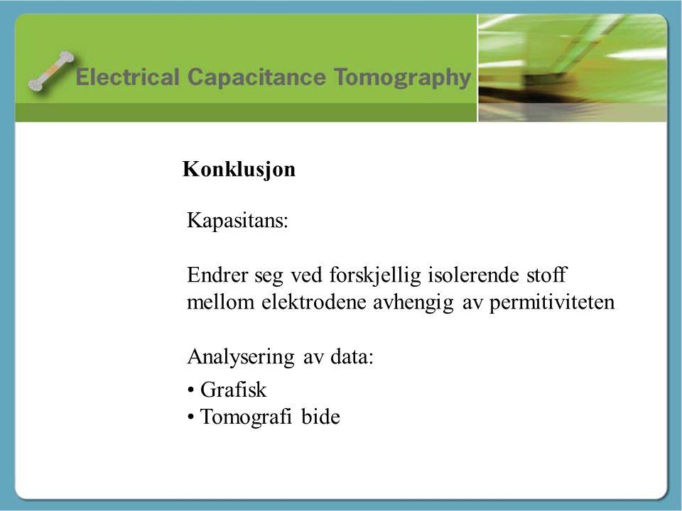 Avslutning – Tor André Konklusjon • Grafisk • Tomografi bide Kapasitans: Endrer seg ved forskjellig isolerende stoff mellom elektrodene avhengig av pe