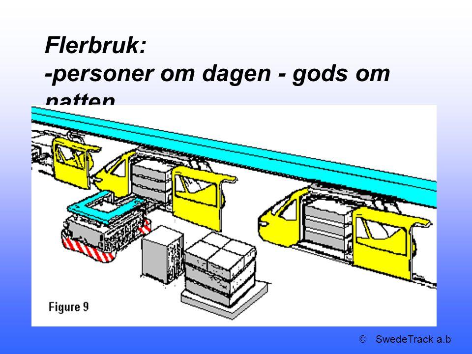 Konstruksjon av kjøreveg © Taxi2000